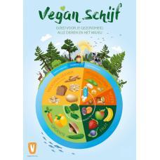 Poster Vegan Voedingsschijf